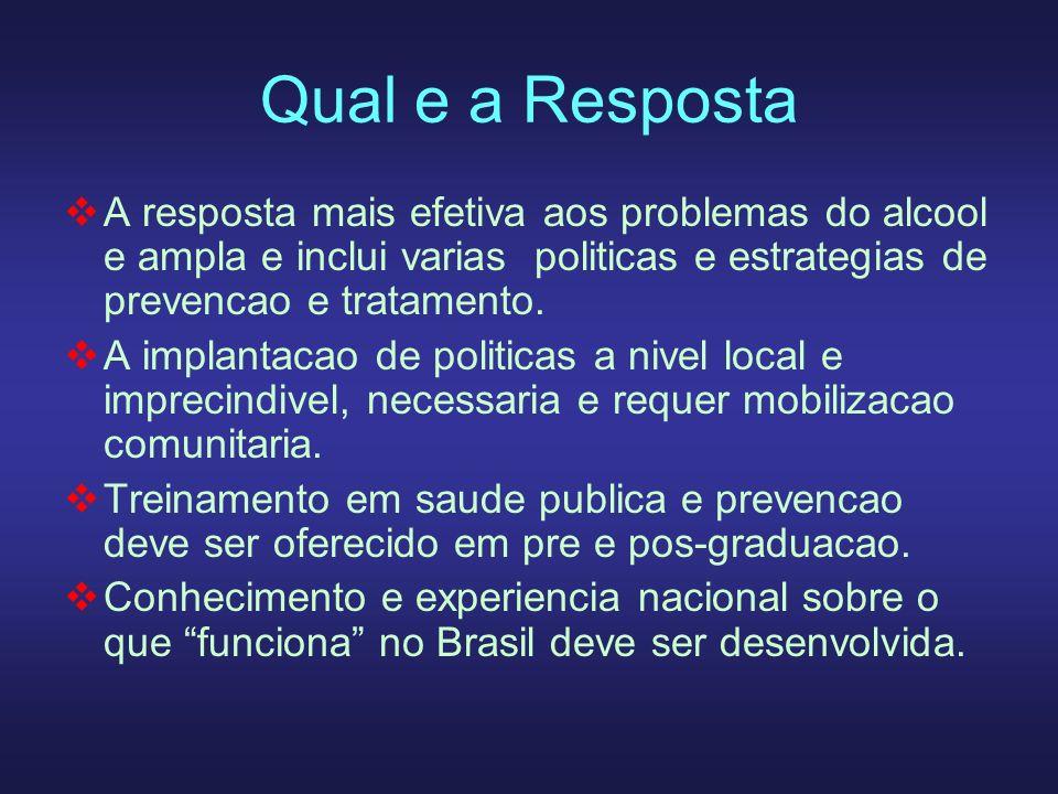 Qual e a Resposta A resposta mais efetiva aos problemas do alcool e ampla e inclui varias politicas e estrategias de prevencao e tratamento. A implant