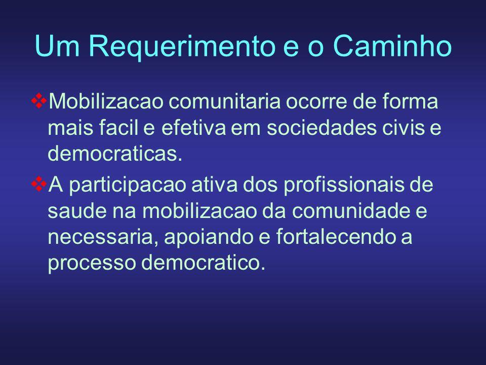 Um Requerimento e o Caminho Mobilizacao comunitaria ocorre de forma mais facil e efetiva em sociedades civis e democraticas. A participacao ativa dos