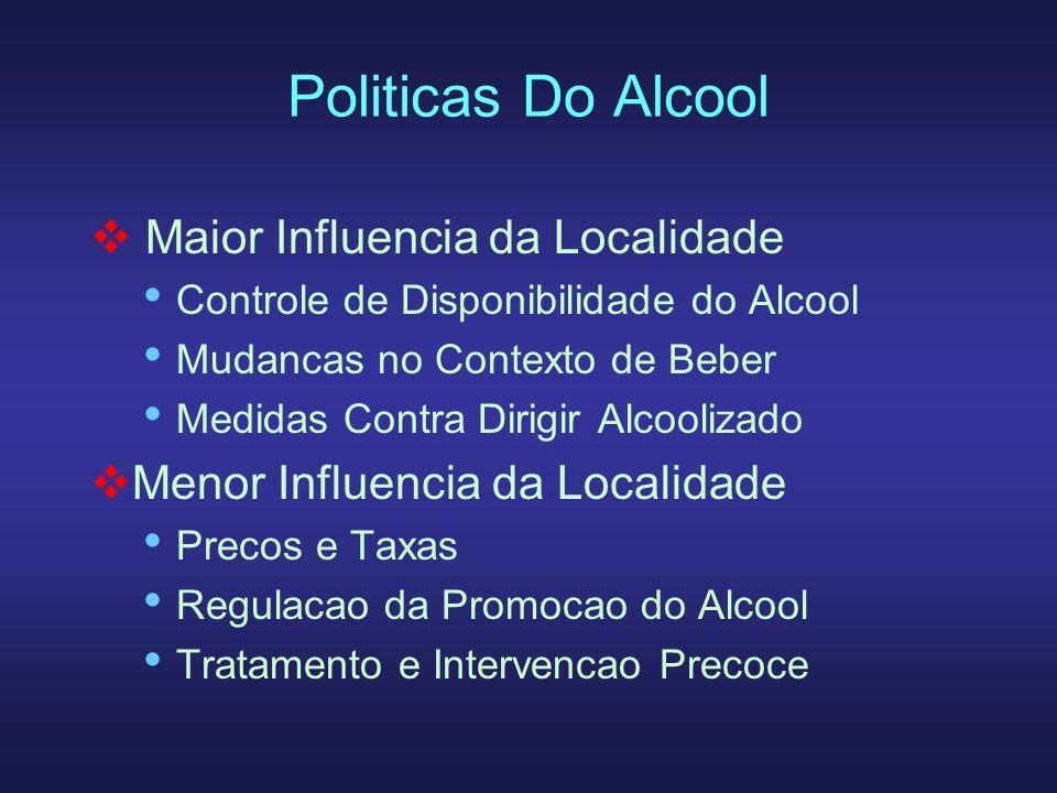 Politicas Do Alcool Maior Influencia da Localidade Controle de Disponibilidade do Alcool Mudancas no Contexto de Beber Medidas Contra Dirigir Alcooliz