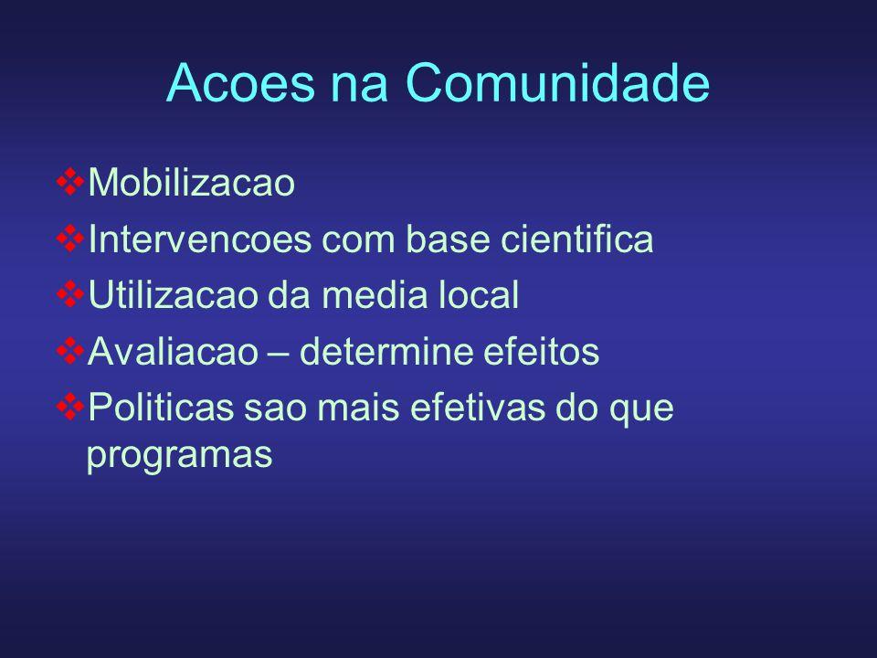 Acoes na Comunidade Mobilizacao Intervencoes com base cientifica Utilizacao da media local Avaliacao – determine efeitos Politicas sao mais efetivas d