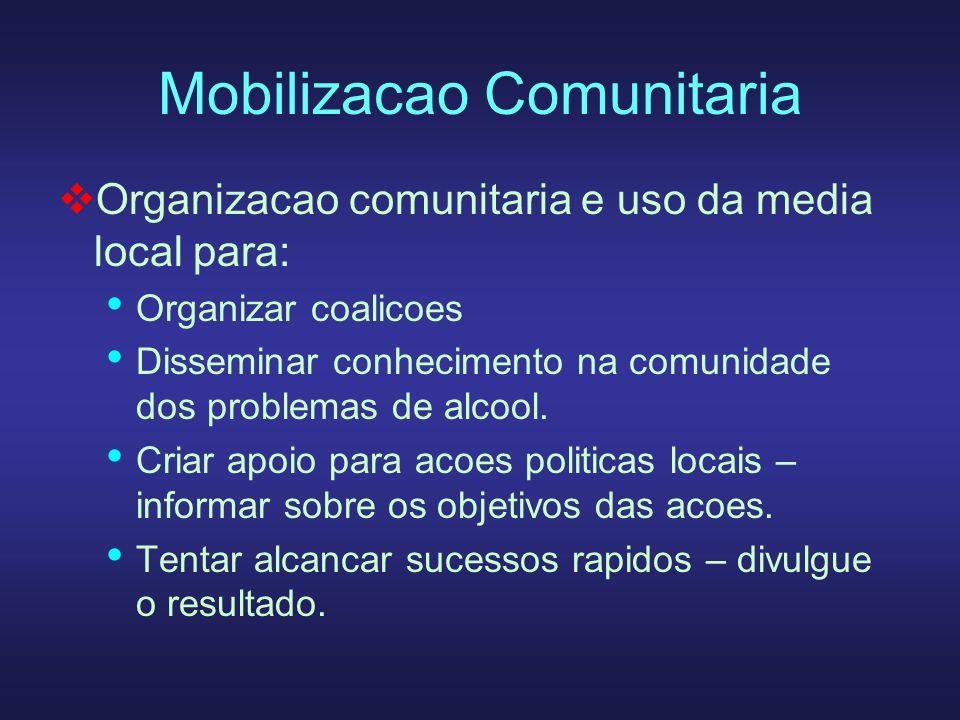 Mobilizacao Comunitaria Organizacao comunitaria e uso da media local para: Organizar coalicoes Disseminar conhecimento na comunidade dos problemas de
