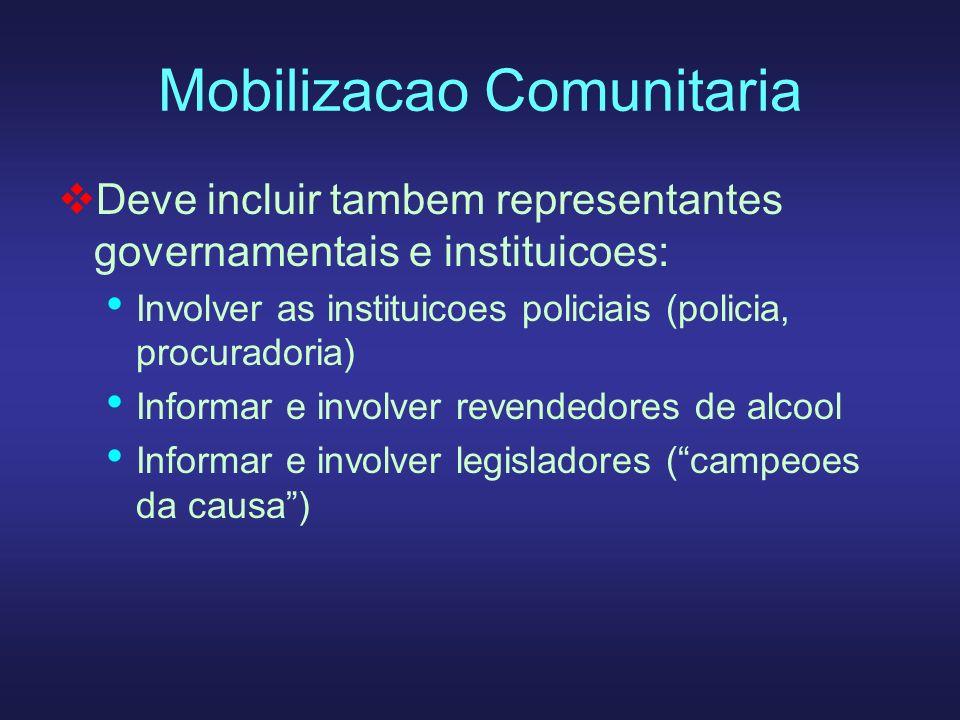 Mobilizacao Comunitaria Deve incluir tambem representantes governamentais e instituicoes: Involver as instituicoes policiais (policia, procuradoria) I