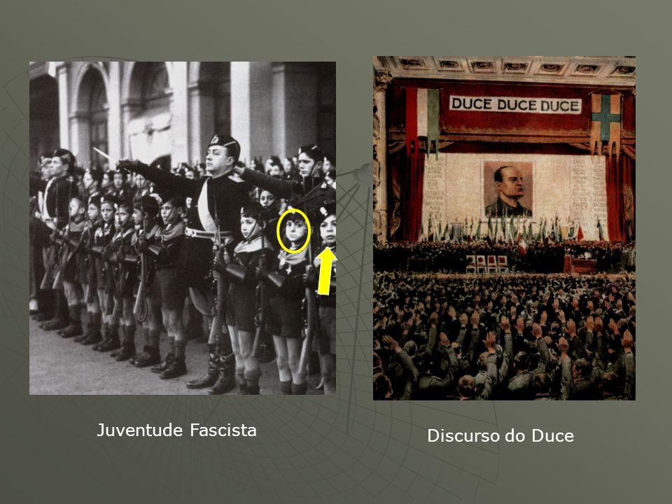 Juventude Fascista Discurso do Duce