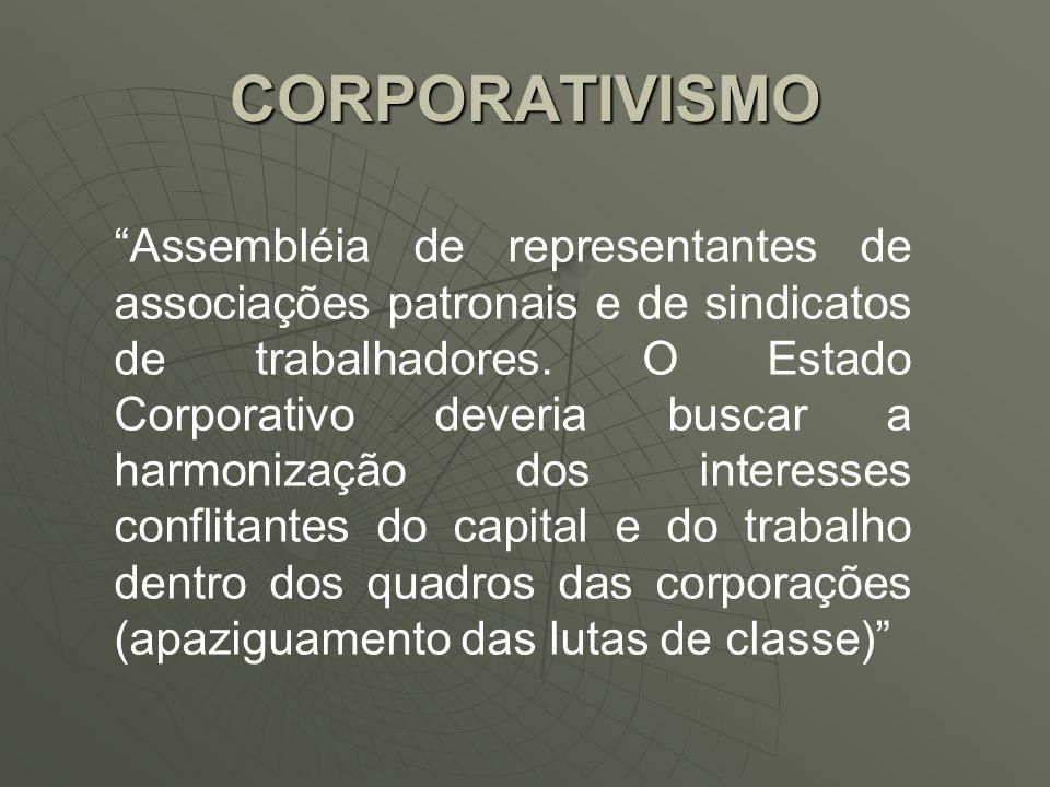CORPORATIVISMO Assembléia de representantes de associações patronais e de sindicatos de trabalhadores. O Estado Corporativo deveria buscar a harmoniza