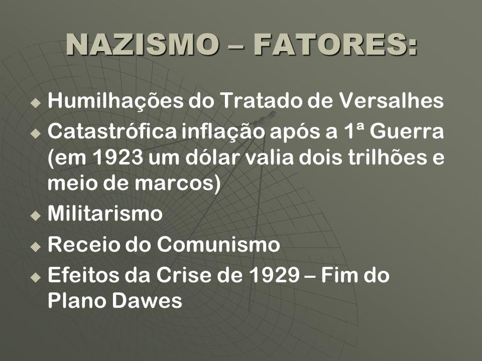 NAZISMO – FATORES: Humilhações do Tratado de Versalhes Catastrófica inflação após a 1ª Guerra (em 1923 um dólar valia dois trilhões e meio de marcos)
