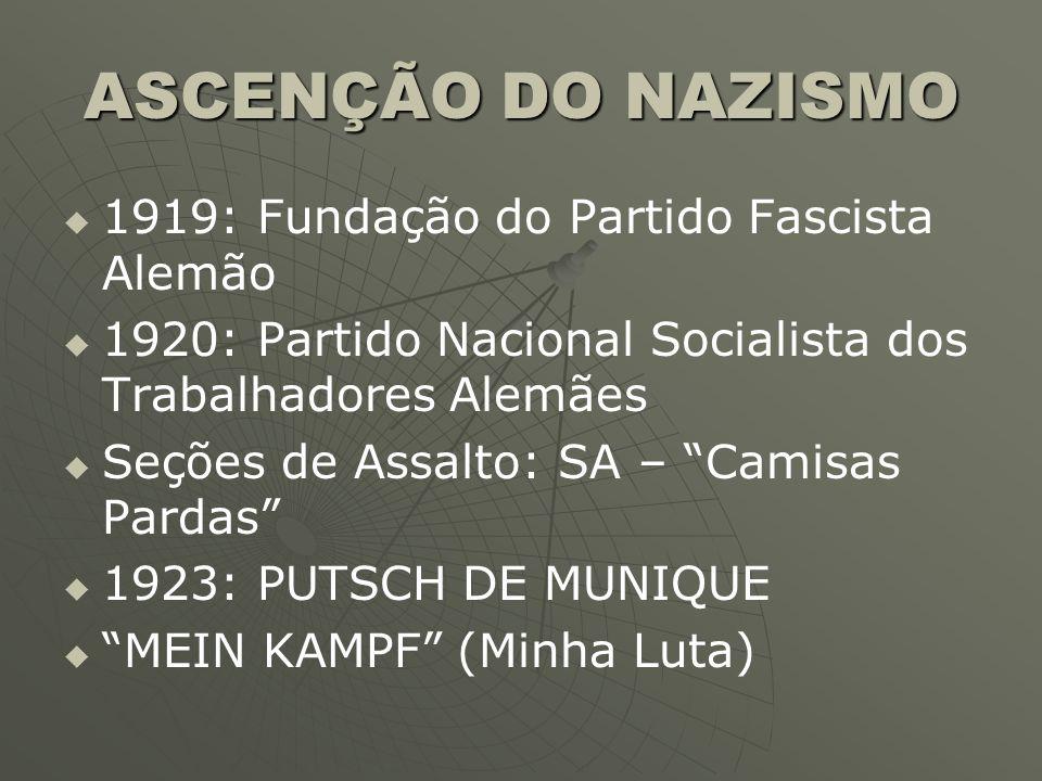 ASCENÇÃO DO NAZISMO 1919: Fundação do Partido Fascista Alemão 1920: Partido Nacional Socialista dos Trabalhadores Alemães Seções de Assalto: SA – Cami