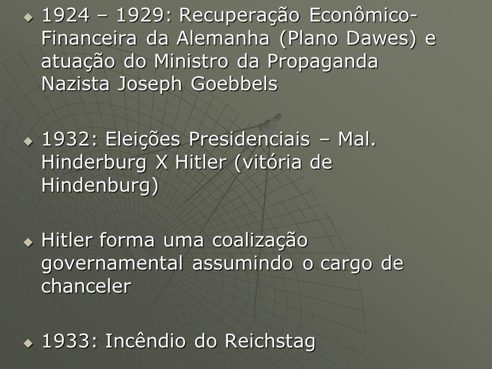 1924 – 1929: Recuperação Econômico- Financeira da Alemanha (Plano Dawes) e atuação do Ministro da Propaganda Nazista Joseph Goebbels 1924 – 1929: Recu