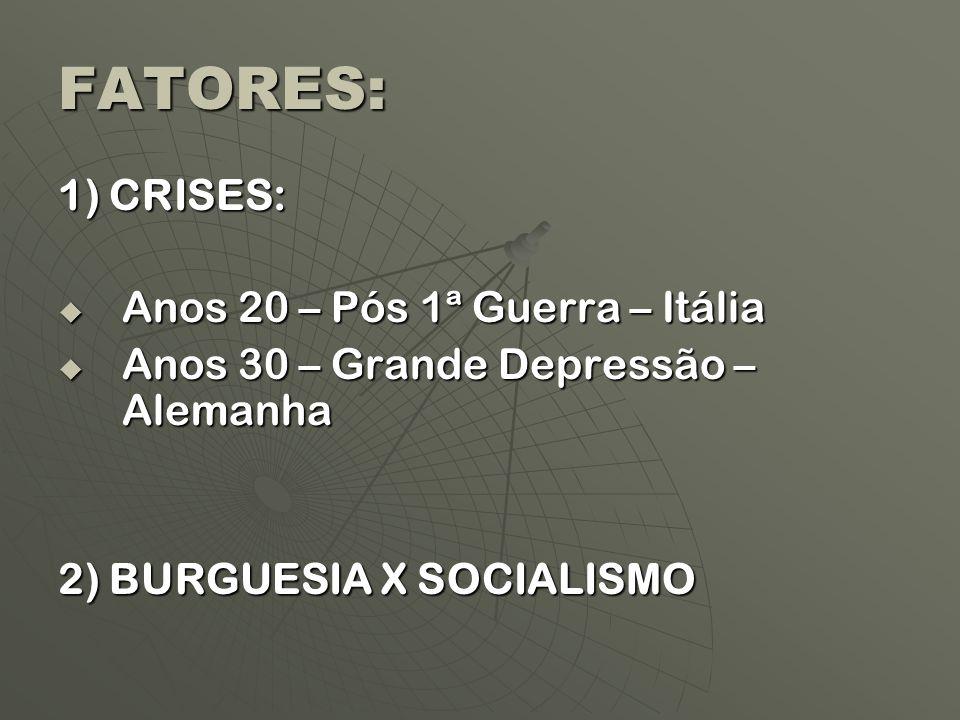 FATORES: 1) CRISES: Anos 20 – Pós 1ª Guerra – Itália Anos 20 – Pós 1ª Guerra – Itália Anos 30 – Grande Depressão – Alemanha Anos 30 – Grande Depressão