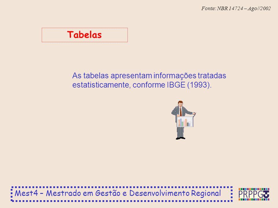 Mest4 – Mestrado em Gestão e Desenvolvimento Regional Fonte: NBR 14724 – Ago//2002 As tabelas apresentam informações tratadas estatisticamente, confor