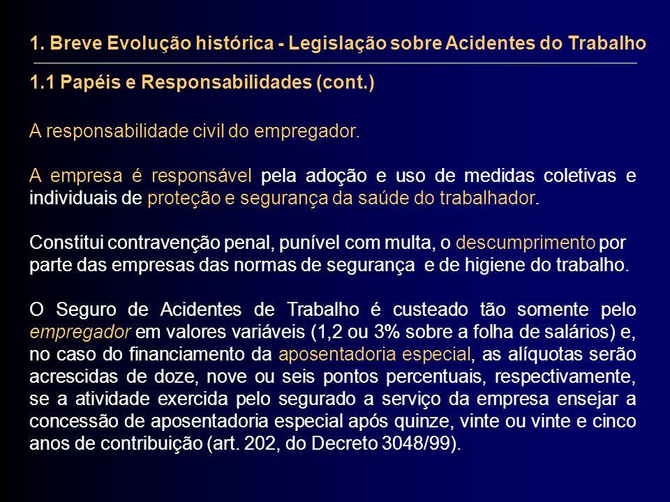 1.1 Papéis e Responsabilidades (cont.) A responsabilidade civil do empregador. A empresa é responsável pela adoção e uso de medidas coletivas e indivi