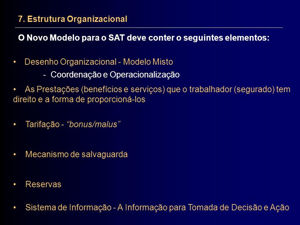 7. Estrutura Organizacional Desenho Organizacional - Modelo Misto O Novo Modelo para o SAT deve conter o seguintes elementos: - Coordenação e Operacio