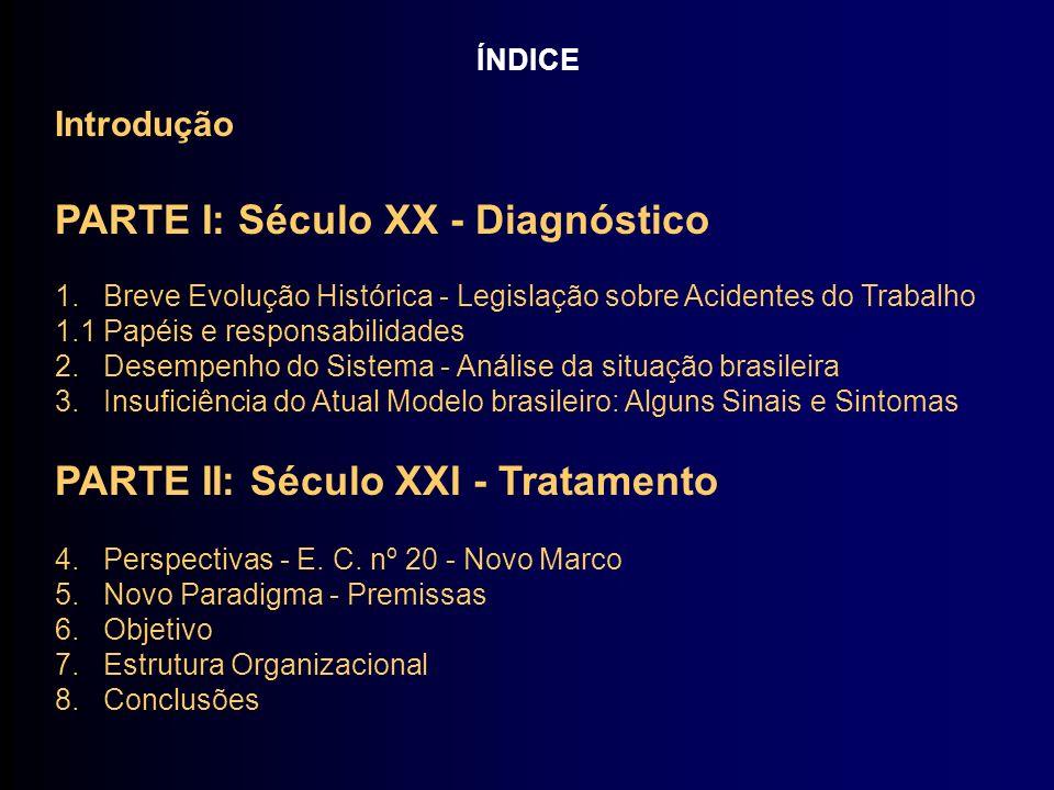 Introdução PARTE I: Século XX - Diagnóstico 1. Breve Evolução Histórica - Legislação sobre Acidentes do Trabalho 1.1 Papéis e responsabilidades 2. Des