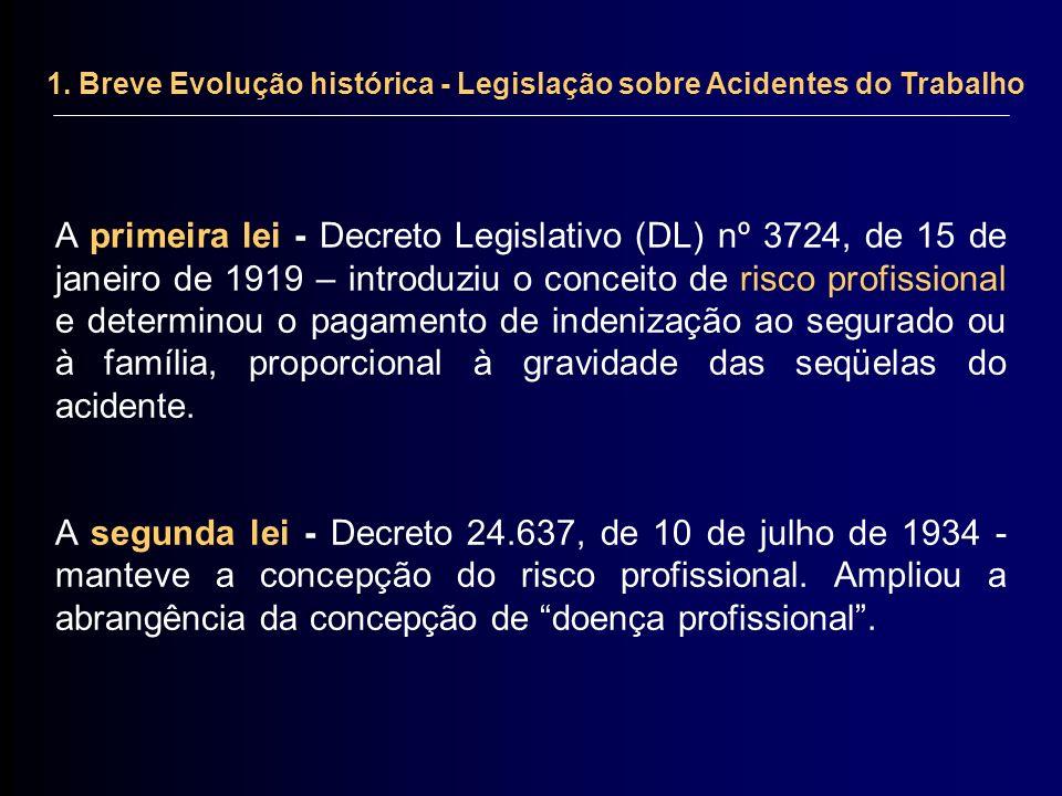 1. Breve Evolução histórica - Legislação sobre Acidentes do Trabalho A primeira lei - Decreto Legislativo (DL) nº 3724, de 15 de janeiro de 1919 – int