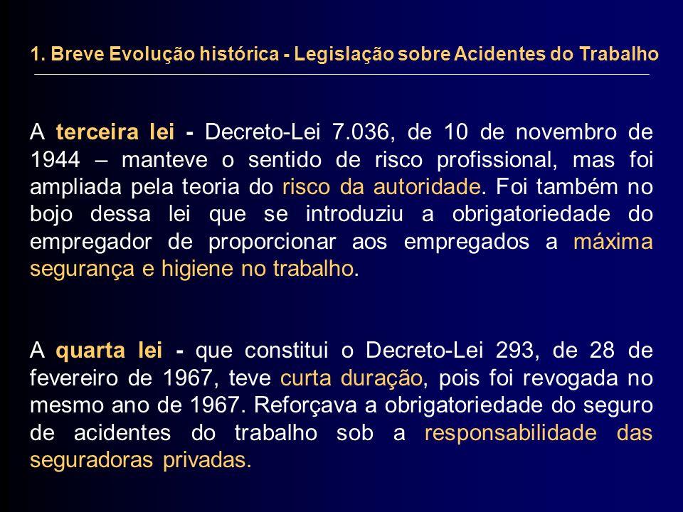 1. Breve Evolução histórica - Legislação sobre Acidentes do Trabalho A terceira lei - Decreto-Lei 7.036, de 10 de novembro de 1944 – manteve o sentido