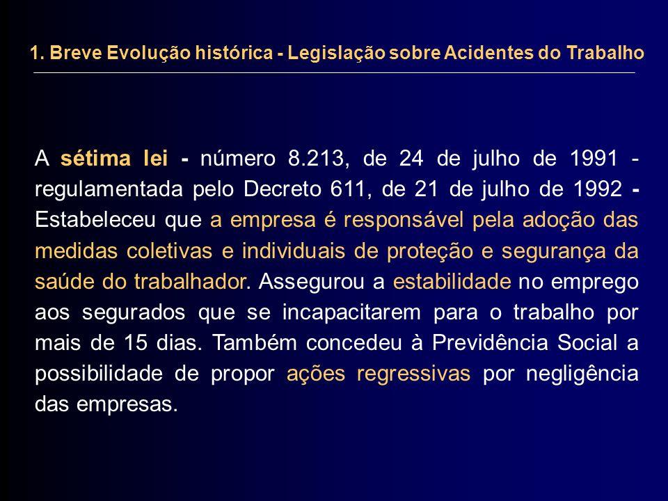 1. Breve Evolução histórica - Legislação sobre Acidentes do Trabalho A sétima lei - número 8.213, de 24 de julho de 1991 - regulamentada pelo Decreto