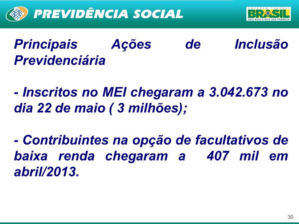 30 Principais Ações de Inclusão Previdenciária - Inscritos no MEI chegaram a 3.042.673 no dia 22 de maio ( 3 milhões); - Contribuintes na opção de fac