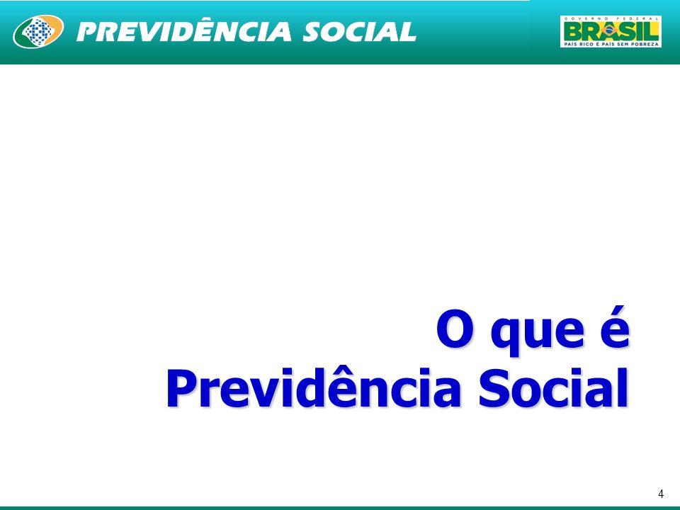 5 Previdência é seguro social, mediante contribuição*, e serve para substituir a renda do trabalhador, quando da perda de sua capacidade laborativa*.