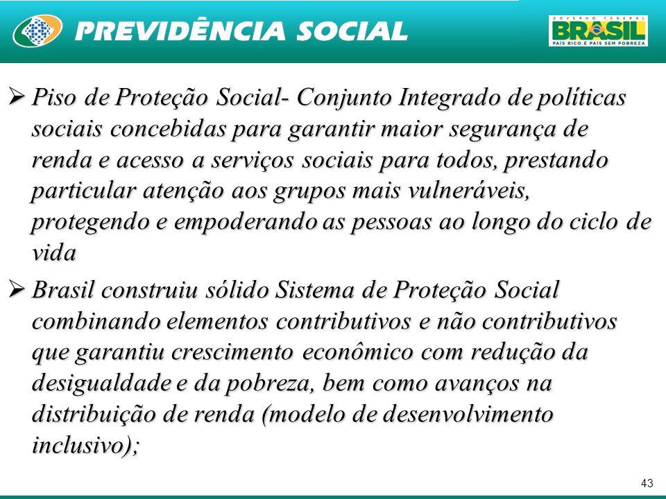 43 Piso de Proteção Social- Conjunto Integrado de políticas sociais concebidas para garantir maior segurança de renda e acesso a serviços sociais para