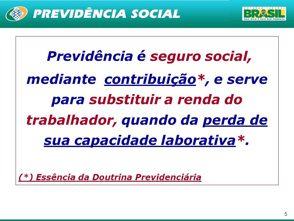 16 Desafios e Perspectivas da Previdência Social