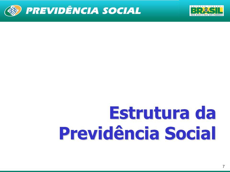 8 Natureza e Competência MPS Decreto n° 7.080, 26 de janeiro de 2010 O Ministério da Previdência Social, órgão da administração federal direta, tem como área de competência os seguintes assuntos: I - previdência social; e II - previdência complementar.
