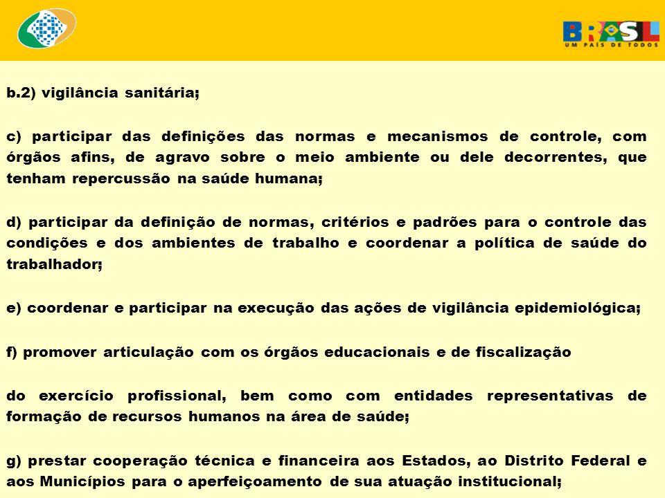 b.2) vigilância sanitária; c) participar das definições das normas e mecanismos de controle, com órgãos afins, de agravo sobre o meio ambiente ou dele