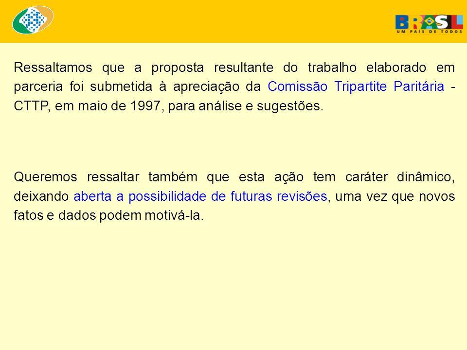 SEÇÃO II NORMA TÉCNICA DE AVALIAÇÃO DA INCAPACIDADE LABORATIVA Procedimentos Administrativos e Periciais em Pneumoconioses 1.