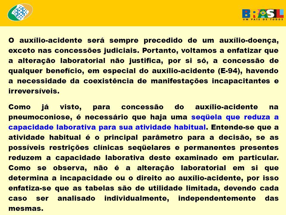 O auxílio-acidente será sempre precedido de um auxílio-doença, exceto nas concessões judiciais. Portanto, voltamos a enfatizar que a alteração laborat