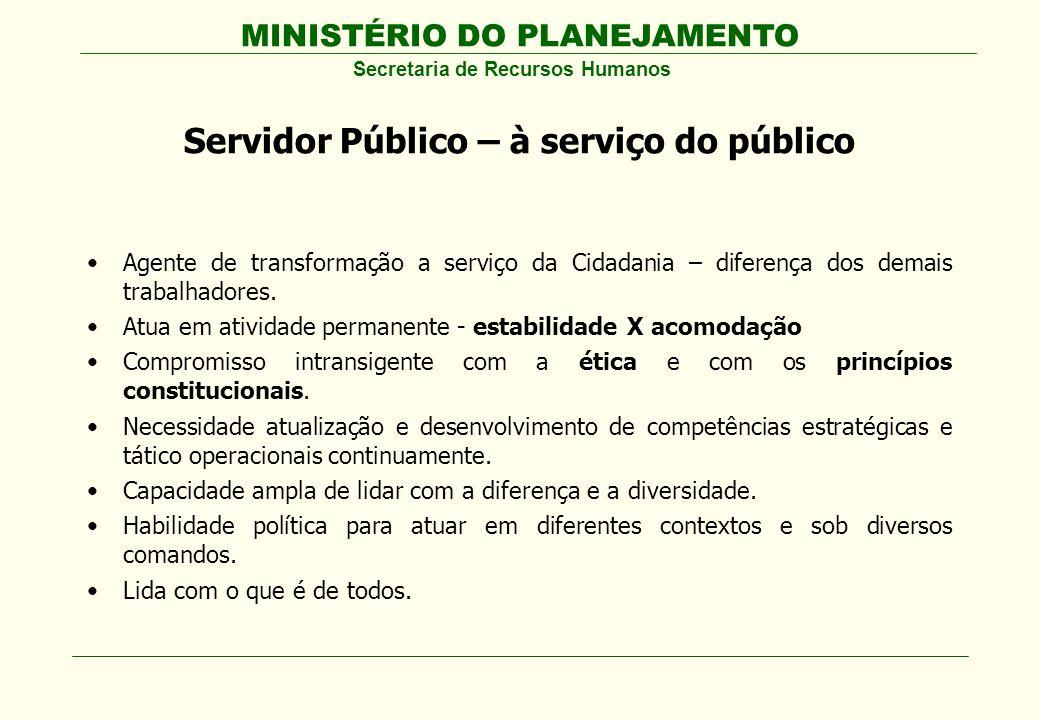 MINISTÉRIO DO PLANEJAMENTO Secretaria de Recursos Humanos Servidor Público – à serviço do público Agente de transformação a serviço da Cidadania – dif
