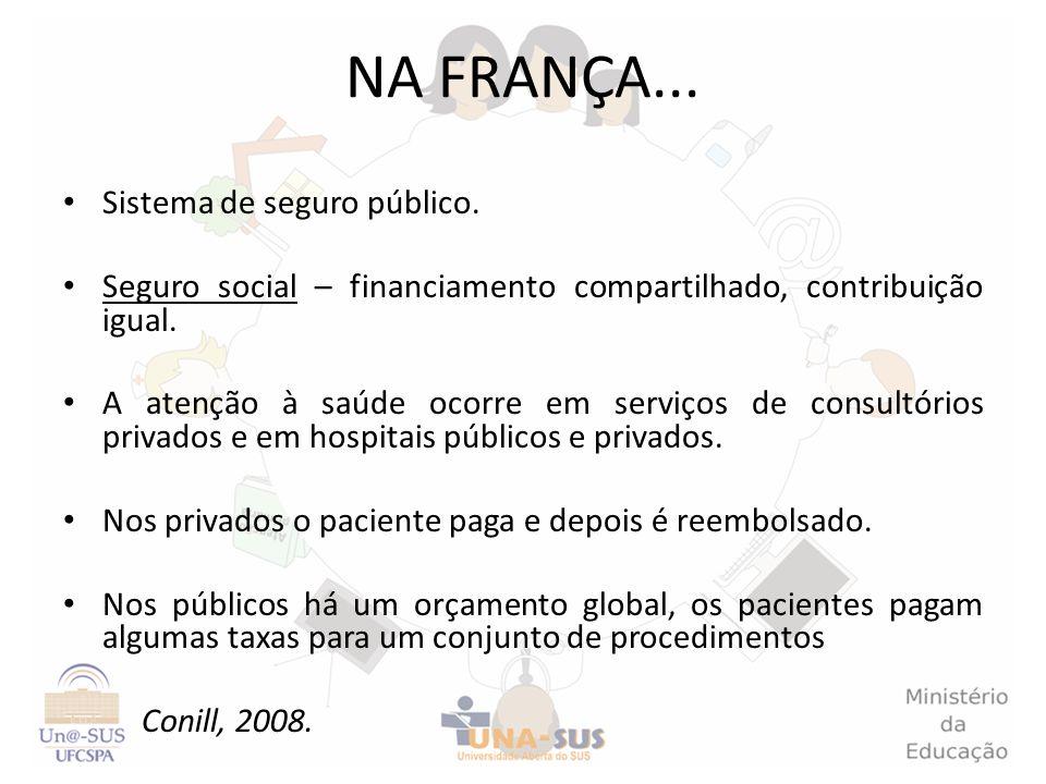 NA FRANÇA... Sistema de seguro público. Seguro social – financiamento compartilhado, contribuição igual. A atenção à saúde ocorre em serviços de consu