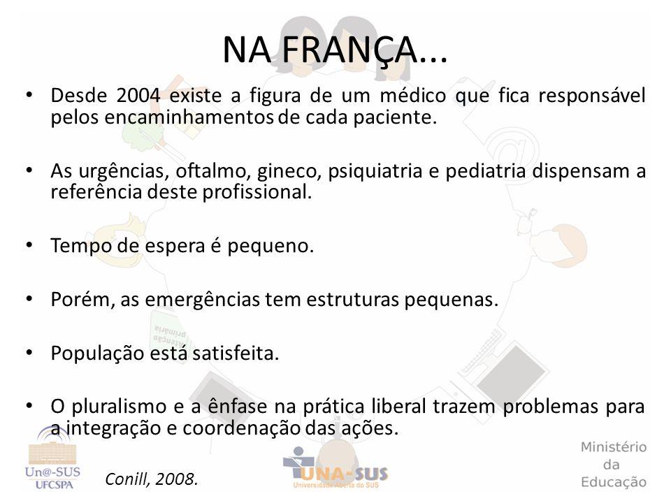Desde 2004 existe a figura de um médico que fica responsável pelos encaminhamentos de cada paciente. As urgências, oftalmo, gineco, psiquiatria e pedi