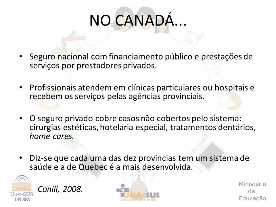 Seguro nacional com financiamento público e prestações de serviços por prestadores privados. Profissionais atendem em clínicas particulares ou hospita