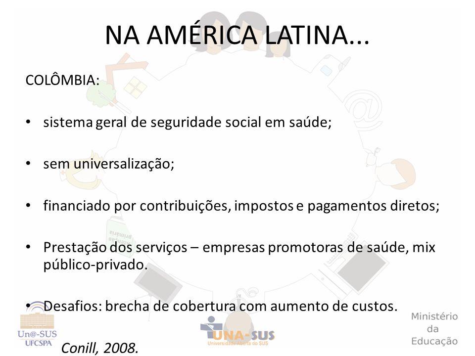 NA AMÉRICA LATINA... COLÔMBIA: sistema geral de seguridade social em saúde; sem universalização; financiado por contribuições, impostos e pagamentos d