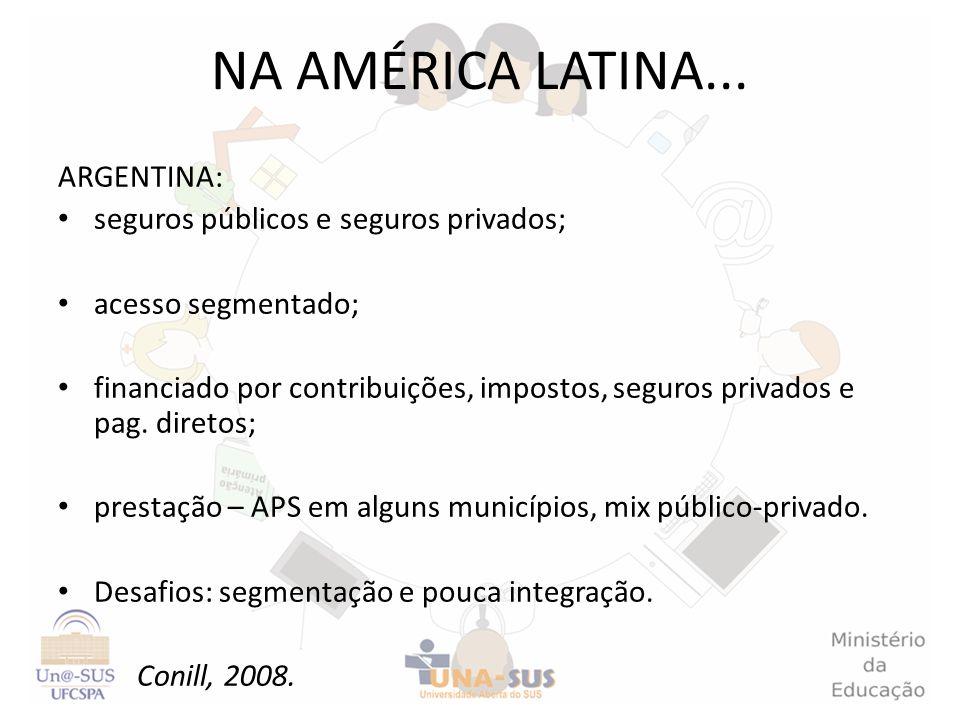 ARGENTINA: seguros públicos e seguros privados; acesso segmentado; financiado por contribuições, impostos, seguros privados e pag. diretos; prestação