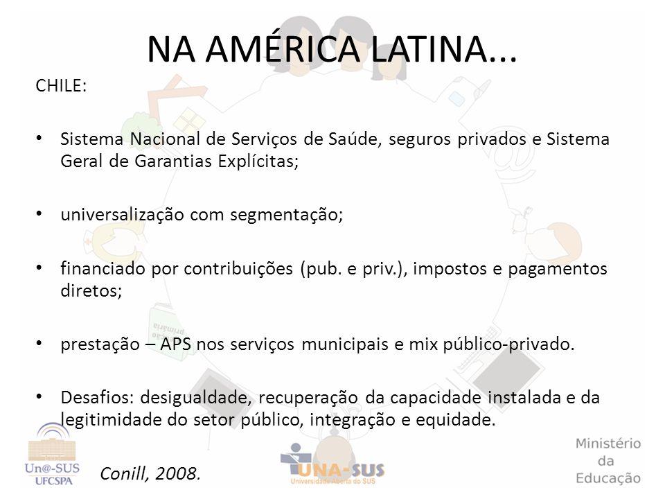 CHILE: Sistema Nacional de Serviços de Saúde, seguros privados e Sistema Geral de Garantias Explícitas; universalização com segmentação; financiado po