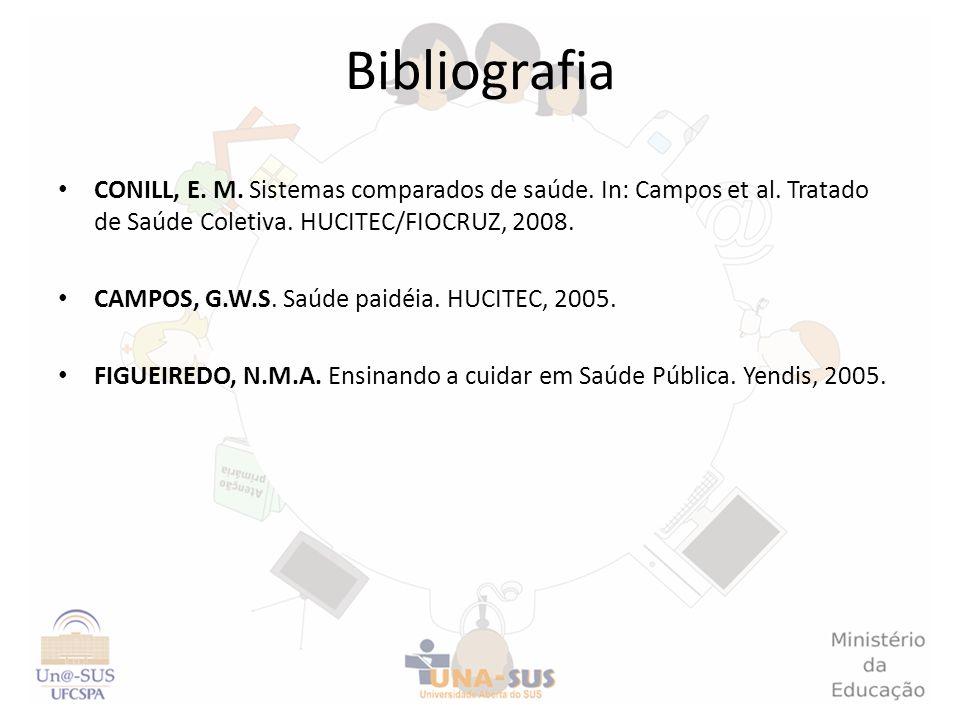 Bibliografia CONILL, E. M. Sistemas comparados de saúde. In: Campos et al. Tratado de Saúde Coletiva. HUCITEC/FIOCRUZ, 2008. CAMPOS, G.W.S. Saúde paid