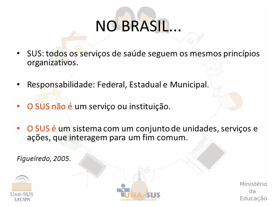 NO BRASIL... SUS: todos os serviços de saúde seguem os mesmos princípios organizativos. Responsabilidade: Federal, Estadual e Municipal. O SUS não é u