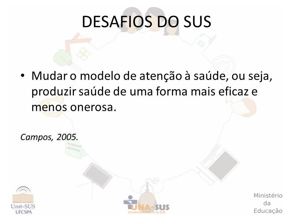 Mudar o modelo de atenção à saúde, ou seja, produzir saúde de uma forma mais eficaz e menos onerosa. Campos, 2005. DESAFIOS DO SUS