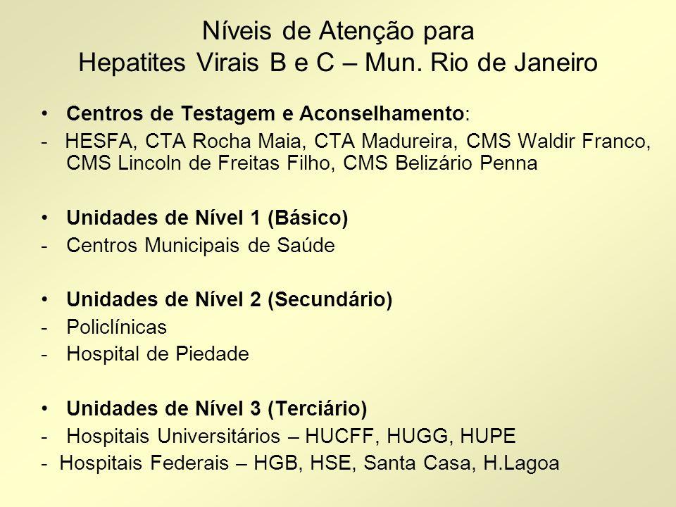 Níveis de Atenção para Hepatites Virais B e C – Mun. Rio de Janeiro Centros de Testagem e Aconselhamento: - HESFA, CTA Rocha Maia, CTA Madureira, CMS