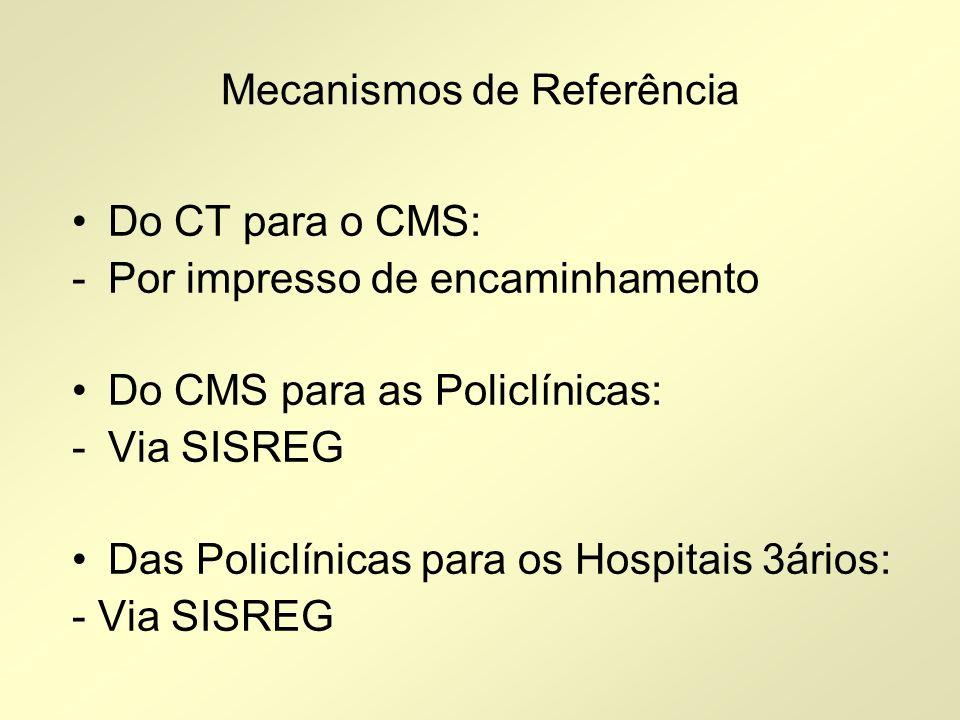 Mecanismos de Referência Do CT para o CMS: -Por impresso de encaminhamento Do CMS para as Policlínicas: -Via SISREG Das Policlínicas para os Hospitais