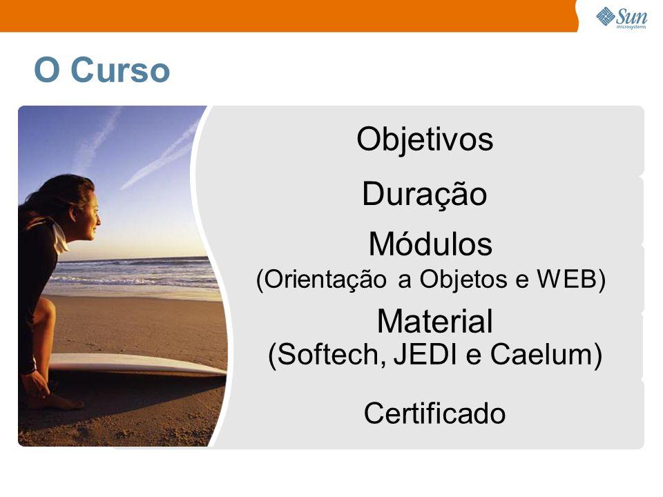 Duração Objetivos O Curso Módulos (Orientação a Objetos e WEB) Material (Softech, JEDI e Caelum) Certificado