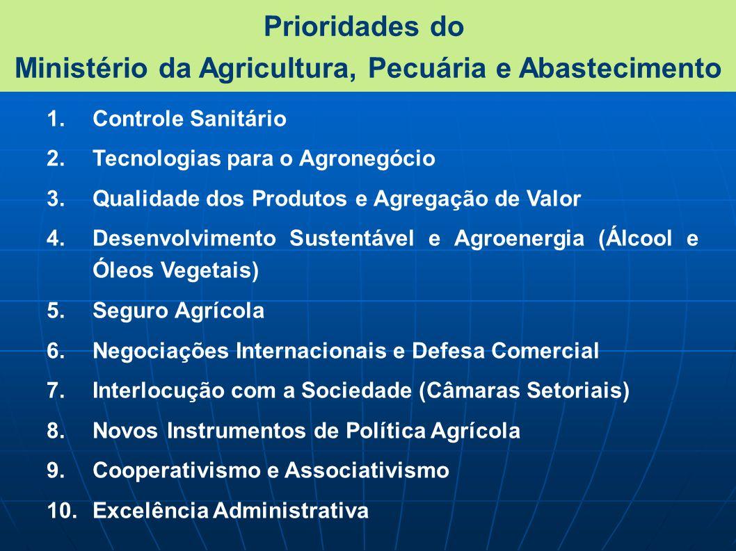 1.Controle Sanitário 2.Tecnologias para o Agronegócio 3.Qualidade dos Produtos e Agregação de Valor 4.Desenvolvimento Sustentável e Agroenergia (Álcoo