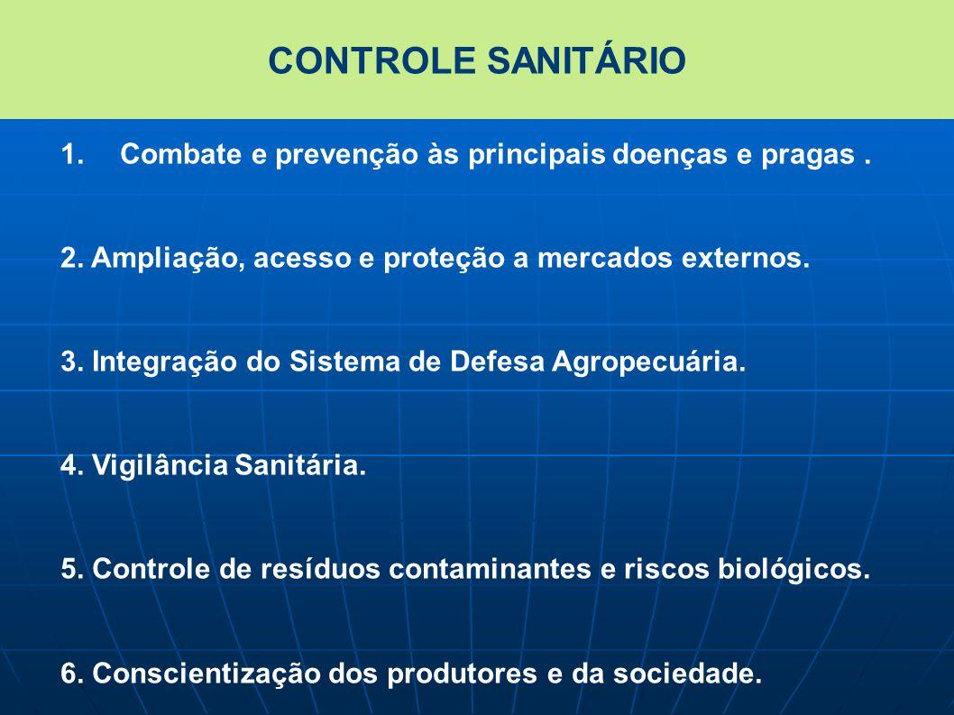 1.Combate e prevenção às principais doenças e pragas. 2. Ampliação, acesso e proteção a mercados externos. 3. Integração do Sistema de Defesa Agropecu