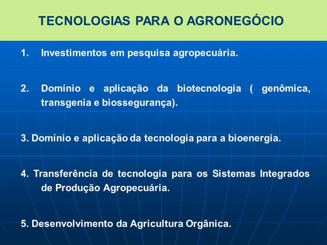 1.Investimentos em pesquisa agropecuária. 2.Domínio e aplicação da biotecnologia ( genômica, transgenia e biossegurança). 3. Domínio e aplicação da te