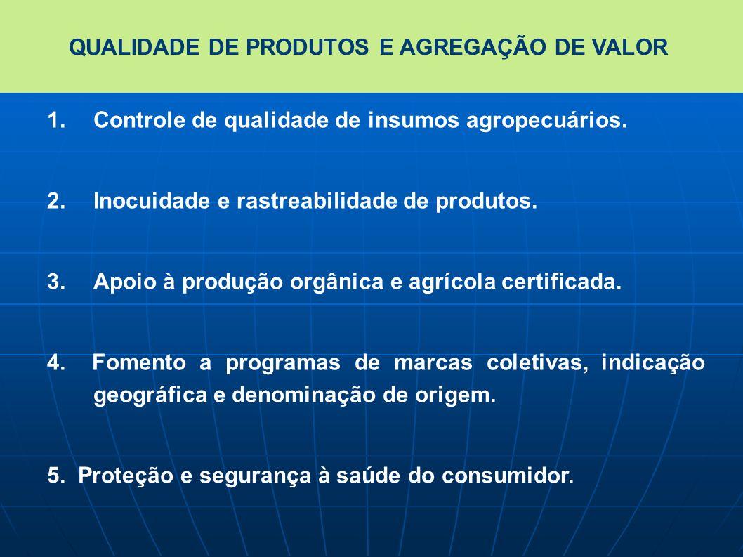 1.Controle de qualidade de insumos agropecuários. 2.Inocuidade e rastreabilidade de produtos. 3.Apoio à produção orgânica e agrícola certificada. 4. F