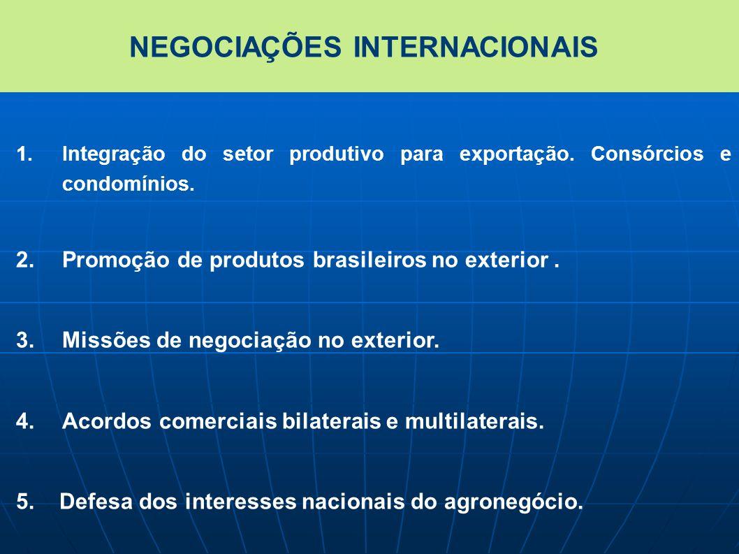 1.Integração do setor produtivo para exportação. Consórcios e condomínios. 2.Promoção de produtos brasileiros no exterior. 3.Missões de negociação no