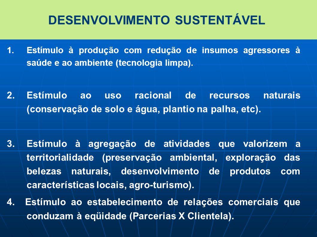 1.Estímulo à produção com redução de insumos agressores à saúde e ao ambiente (tecnologia limpa). 2.Estímulo ao uso racional de recursos naturais (con