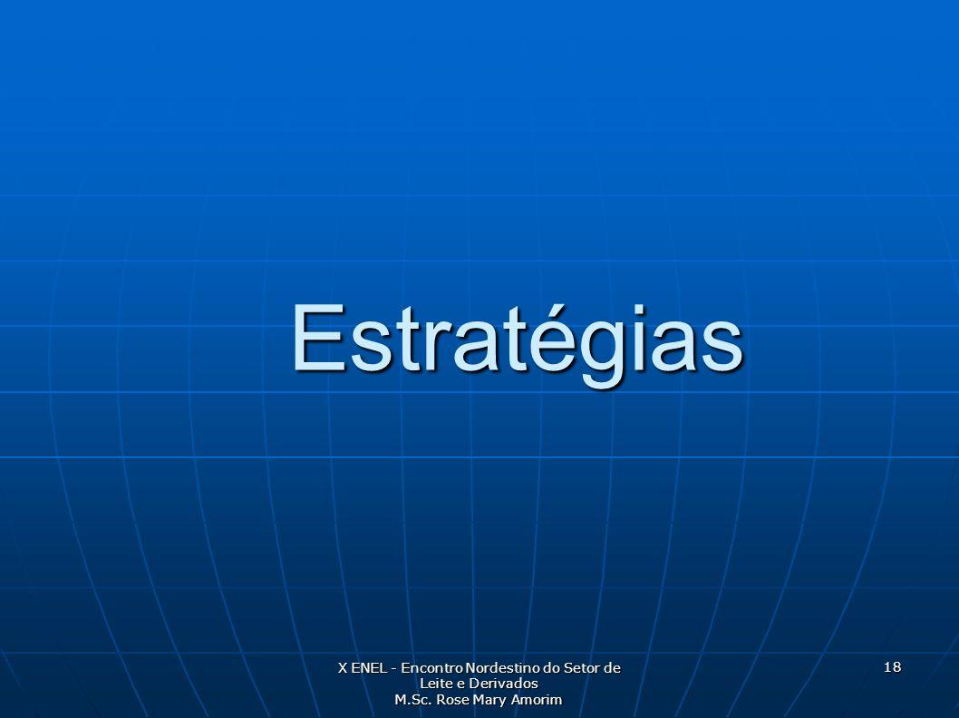 Estratégias X ENEL - Encontro Nordestino do Setor de Leite e Derivados M.Sc. Rose Mary Amorim 18