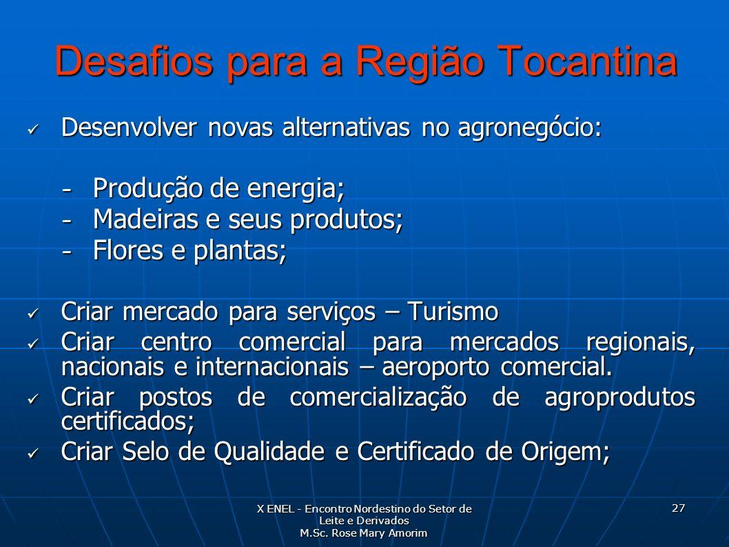 Desafios para a Região Tocantina Desenvolver novas alternativas no agronegócio: Desenvolver novas alternativas no agronegócio: - Produção de energia;