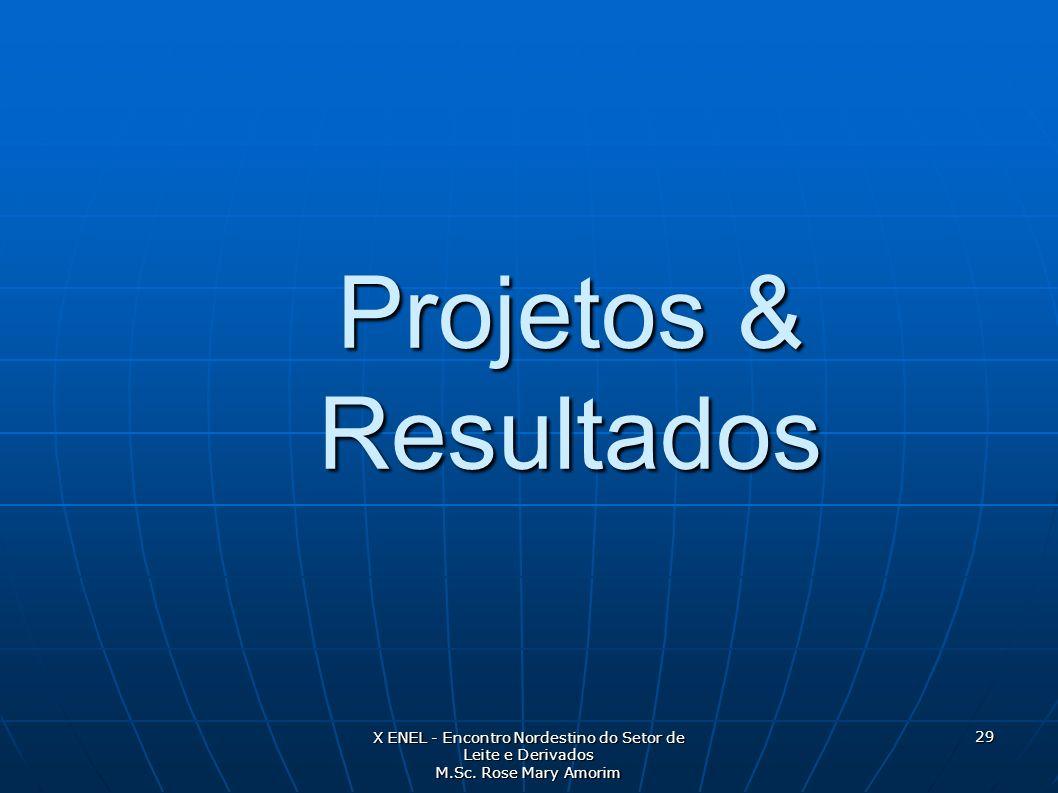 Projetos & Resultados X ENEL - Encontro Nordestino do Setor de Leite e Derivados M.Sc. Rose Mary Amorim 29