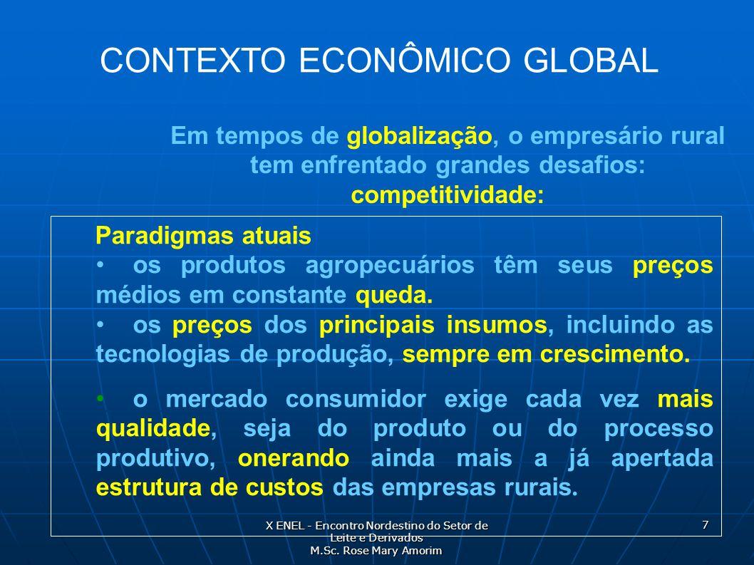 CONTEXTO ECONÔMICO GLOBAL Em tempos de globalização, o empresário rural tem enfrentado grandes desafios: competitividade: Paradigmas atuais os produto